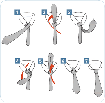 ties & scarves not fashion style page 2 : tie diagram - findchart.co